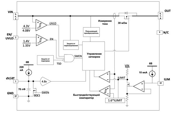 Схема электронного предохранителя может включать множество различных блоков, которые добавляют такие функции, как программируемый порог тока отключения, задержка и скорость включения и т.д.