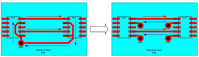 Различие путей возвратных токов при разном размещении переходных отверстий