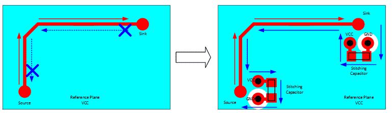 Чтобы возвратный ток протекал по слою питания, необходимо использовать объединяющие конденсаторы