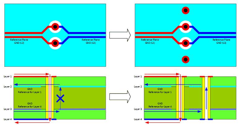 Переходные отверстия между опорными слоями земли следует располагать в максимальной близости от точки перехода сигнального проводника