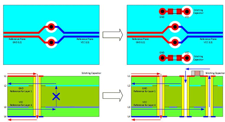 Использование объединительных конденсаторов при смене опорного слоя
