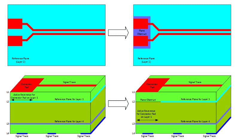 Под крупной контактной площадкой необходимо делать вырез в металлизации слоя земли