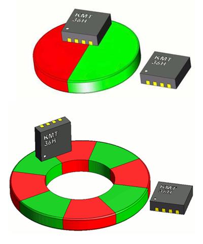 Использование магниторезистивных сенсоров в качестве датчиков приближения и скорости вращения
