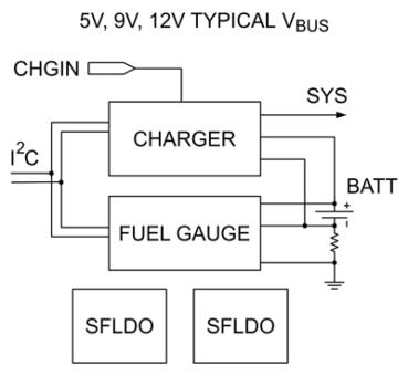 Типовая блок-схема заряда и измерения уровня заряда батареи