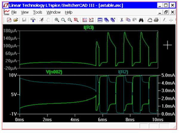 Пример отображения результатов моделирования в LTspice
