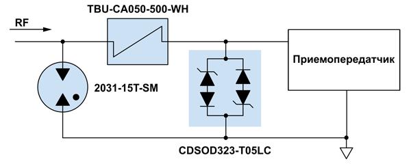 Комплексное решение защиты антенного порта от Bourns