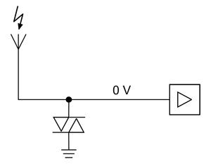 Антипараллельная конфигурация