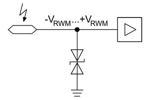 Двунаправленная конфигурация