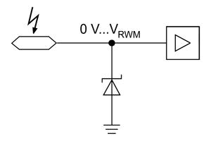 Однонаправленная конфигурация