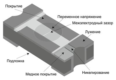 Структура супрессора PulseGuard