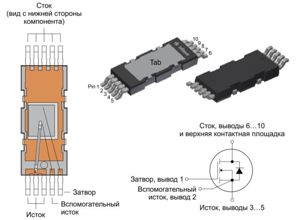 Технология DDPAK предполагает охлаждение через верхнюю часть корпуса