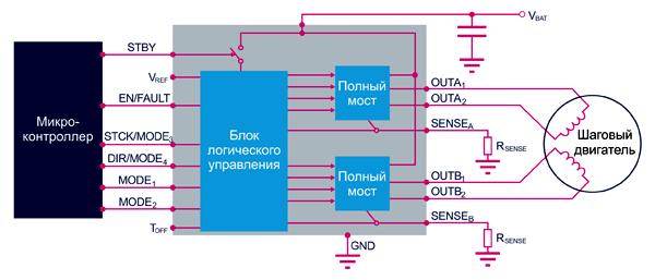 Микросхема STSPIN220 для управления шаговым двигателем