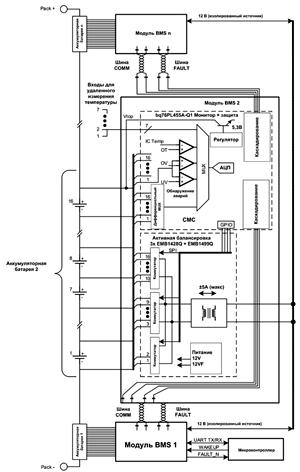 Отдельные аккумуляторные модульные ячейки объединяются в общую батарею