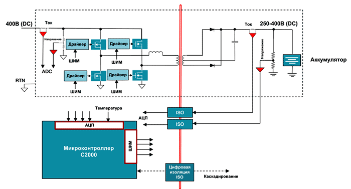 Микроконтроллер MC000 используется для управления мостовым резонансным LLC-преобразователем (DC/ DC)