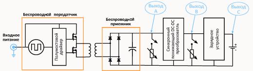 Схема измерения КПД системы беспроводной зарядки