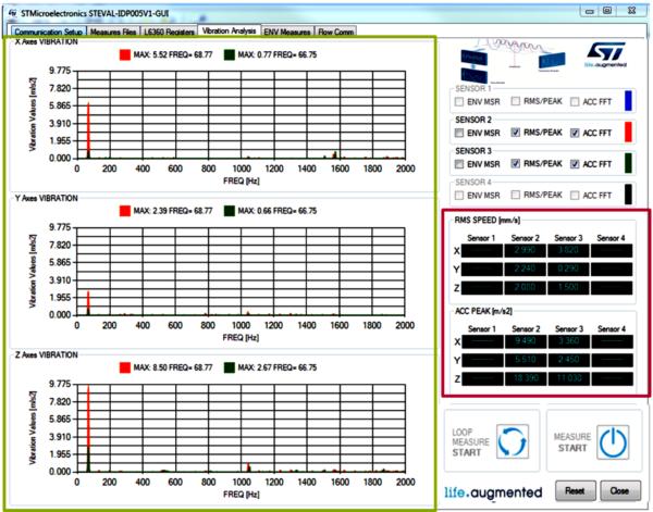 Утилита для работы с STEVAL-IDP004V1