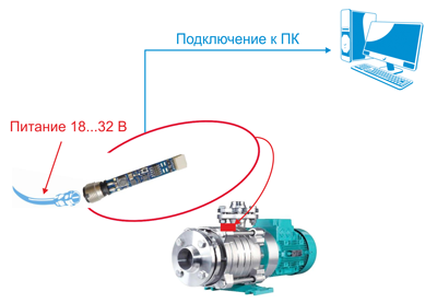 Использование референсного датчика для контроля параметров вибрации