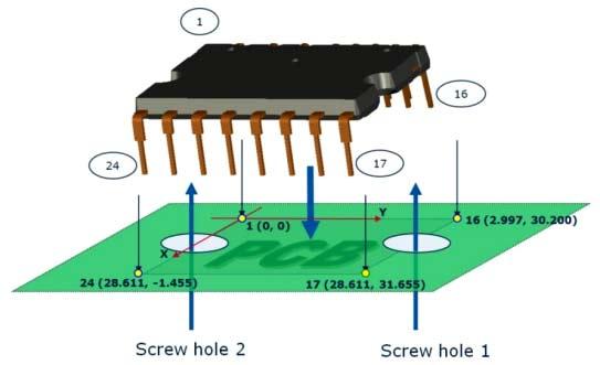 Расположение CIPOS ™ Mini на PCB (в мм)