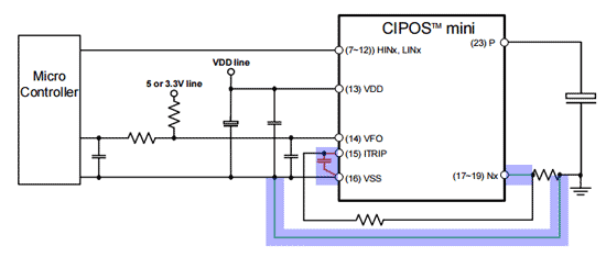 Рекомендованная топология для OCP & SCP функций