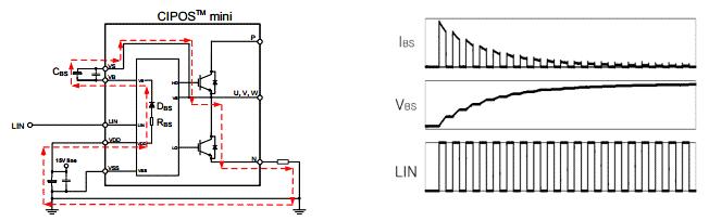 Работа бутстрепной цепи и и заряд бутстрепного конденсатора