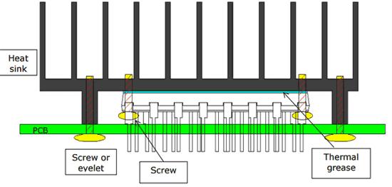 Рекомендуемая форма радиатора
