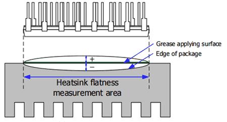 Измерения плоскостности радиатора