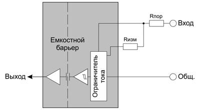 Структурная схема канала ISO1211/12