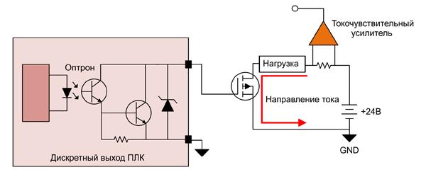 Схема реализации дискретного выхода с применением дополнительного полевого транзистора