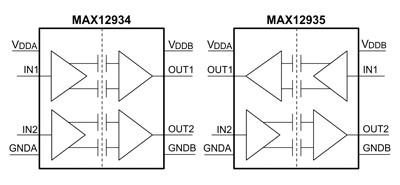 Функциональная схема цифровых изоляторов MAX12934/MAX12935
