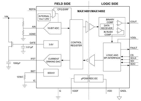 Функциональная схема MAX14001/MAX14002