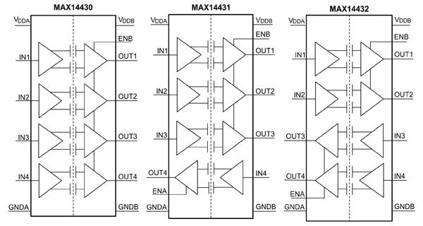 Функциональные диаграммы цифровых изоляторов MAX14432/31/30