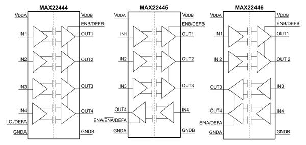 Функциональная схема цифровых изоляторов MAX22444…MAX22446