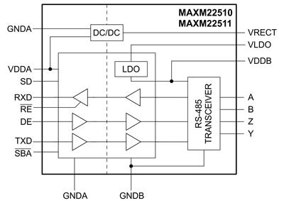 Функциональная схема драйверов MAXM22510/11