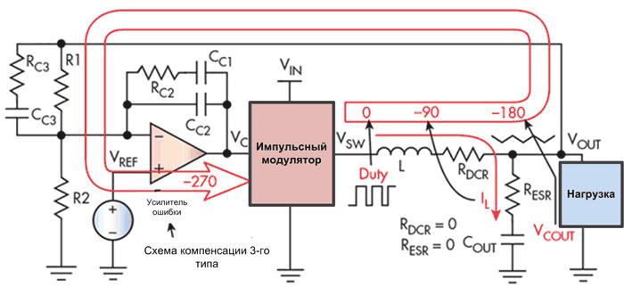 VM-преобразователь напряжения с компенсацией III типа