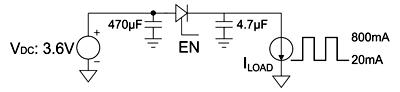 Ступенчатое изменение нагрузки с 20 мА до 800 мА