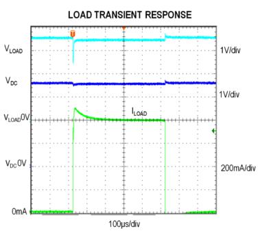 Переходная характеристика схемы, приведенной на рисунке 11