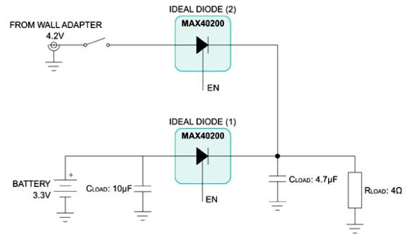 Поведение MAX40200 при использовании сетевого адаптера