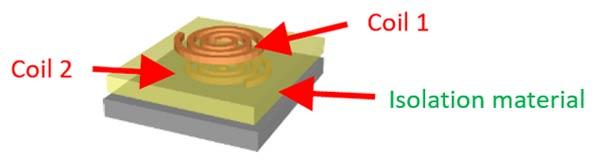 Конструкция iCoupler-трансформатора
