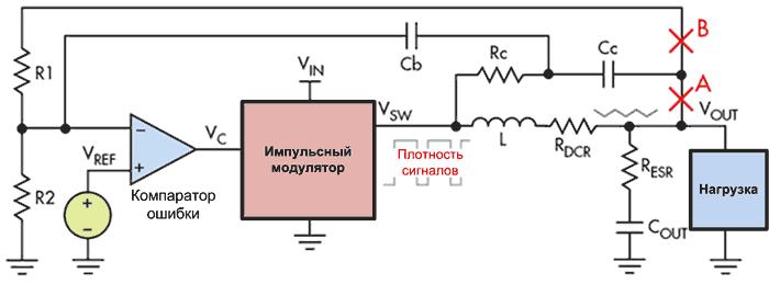 Варианты разрыва контура ОС в HM-преобразователе