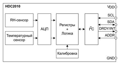 Функциональная схема датчика HDC2010