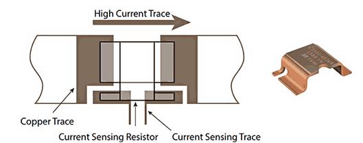 Четырехконтактный шунтовый резистор обеспечивает высокоточное соединение Кельвина с токочувствительными соединениями, расположенными рядом с шунтовым резистором