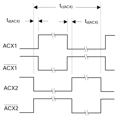 Сигналы управления внешними транзисторами при возбуждении измерительного моста переменным напряжением