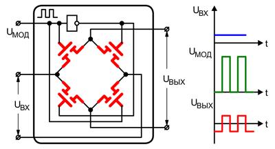 Упрощенная схема коммутатора на полевых транзисторах