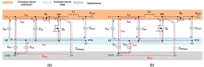 Контуры протекания синфазных и дифференциальных токов в синхронном понижающем (a) и синхронном повышающем (b) преобразователях