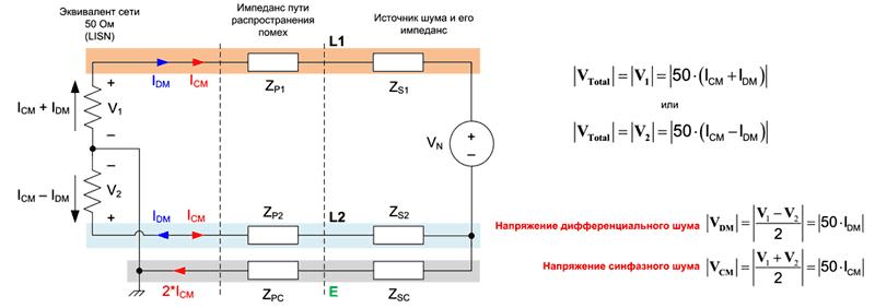 Эквивалентная схема для моделирования кондуктивных помех DC/DC-преобразователя