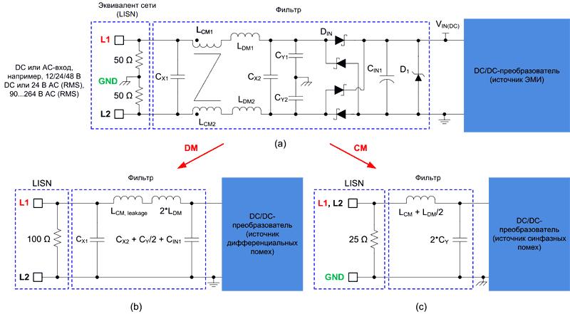 Типовой входной фильтр (a). Эквивалентная схема для дифференциальной составляющей (b) и синфазной составляющей CM (c)