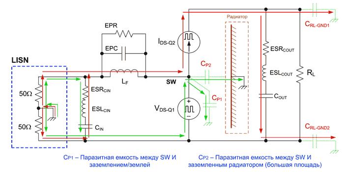 Высокочастотная эквивалентная схема повышающего синхронного преобразователя с эквивалентом сети LISN. Выполняется измерение только тех синфазных помех, которые проходят LISN
