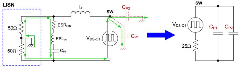 Упрощенная эквивалентная схема для случая, когда большая часть синфазных токов приходится на контур, образованный паразитными ёмкостями SW-узла