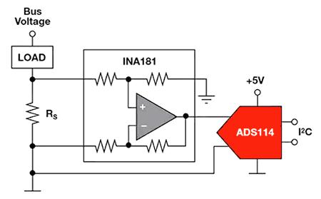 В цепи измерения тока, расположенной на схеме со стороны низкого напряжения, с использованием Texas Instruments INA181, токоизмерительный резистор размещается между активной нагрузкой и заземлением