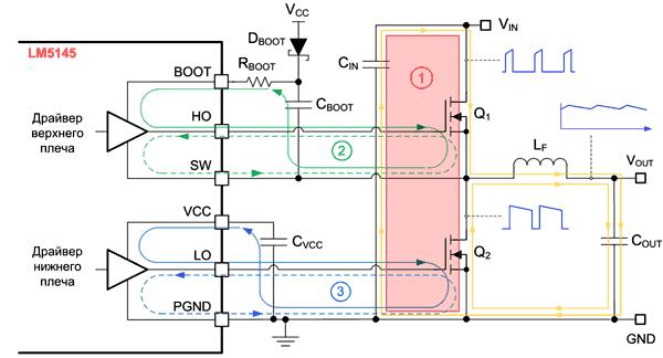 Критические высокочастотные контуры с высокой скоростью нарастания тока
